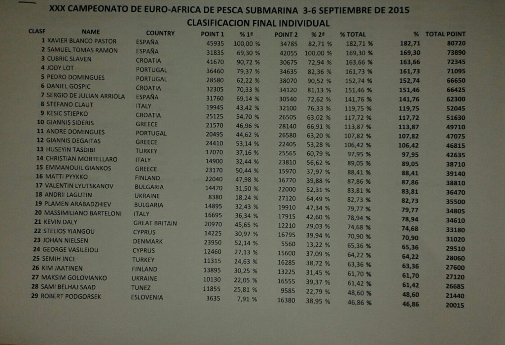 euroafricanopescasub1